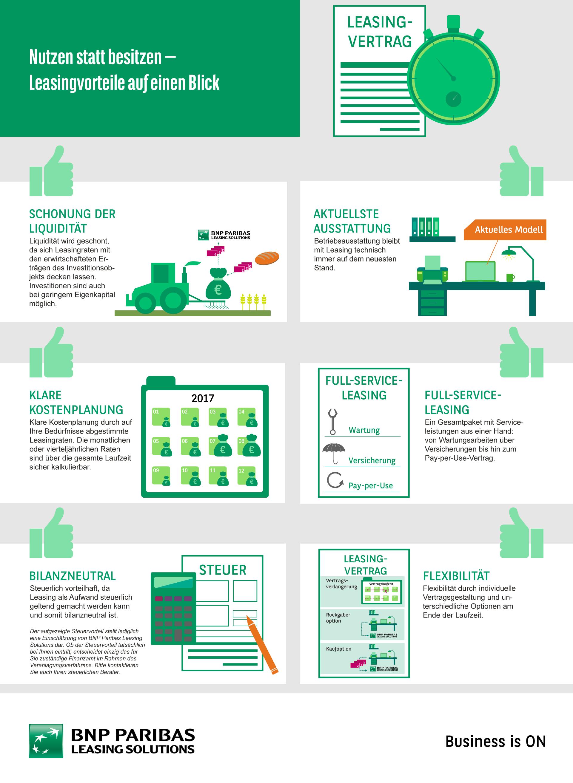 Leasingvorteile Infografik_BNP Paribas Leasing Solutions