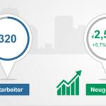Kennzahlen_2016_BNP Paribas Leasing Solutions Deutschland_400x240